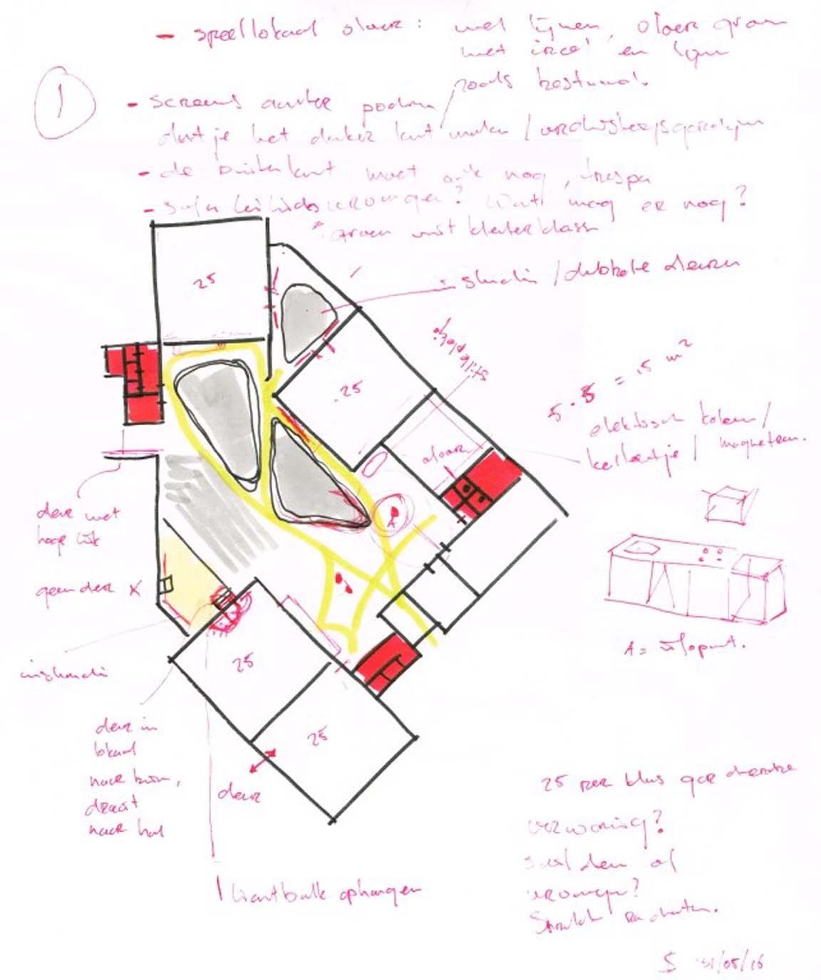 stoelendansen_interieurarchitect_kampen_interieurontwerp_basisschool_ijsselmuiden_bouwkundig