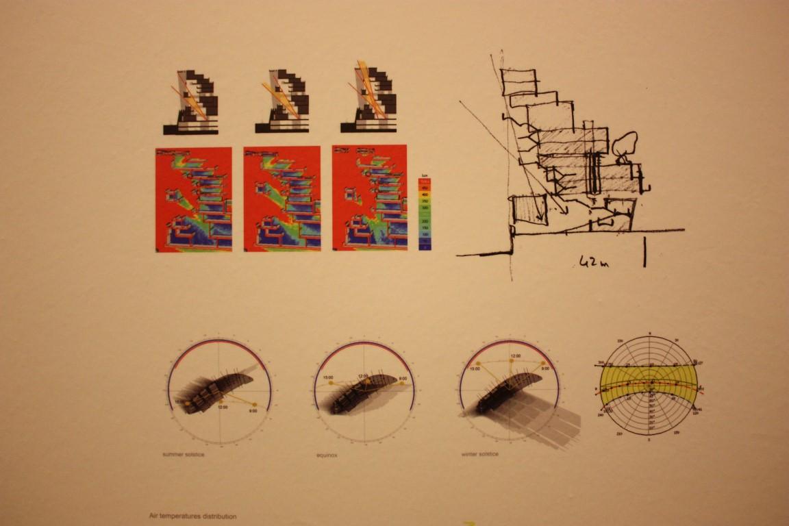 20161025_architect_kampen_zwolle_architectuur_biennale_venetie_duurzaam_innovatief-19